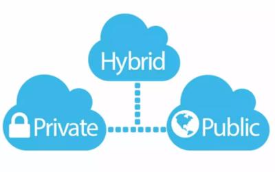 Cloud Hybride : ce que vous devez savoir sur ce troisième type de Cloud Computing
